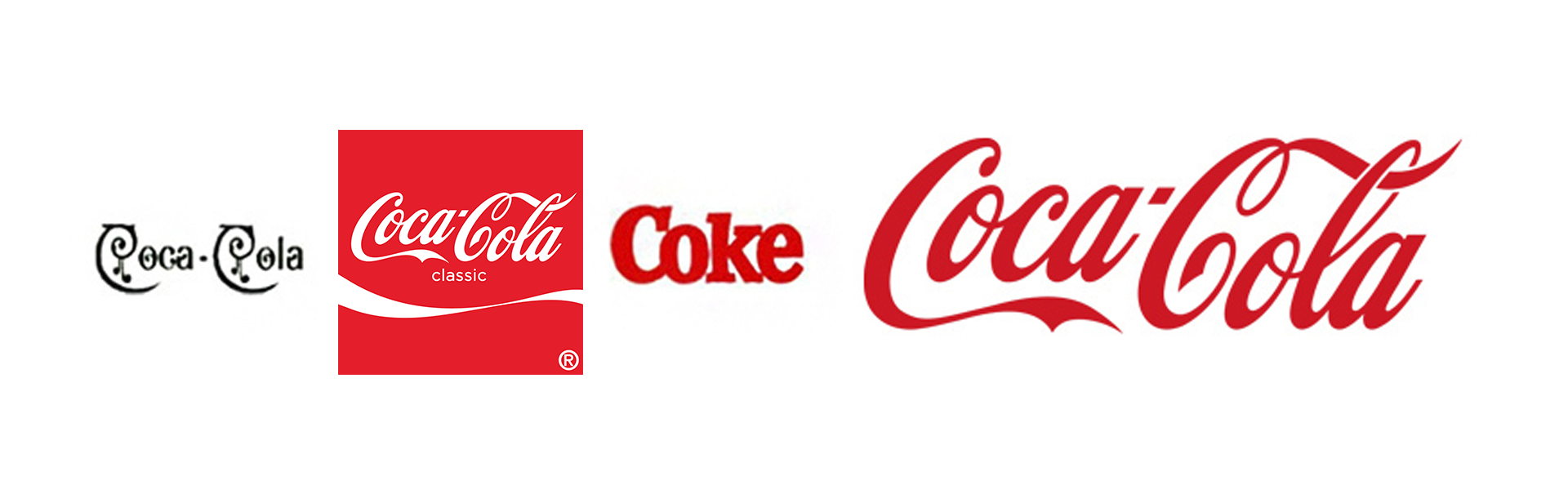 The Coca-Cola Brand Logo Story