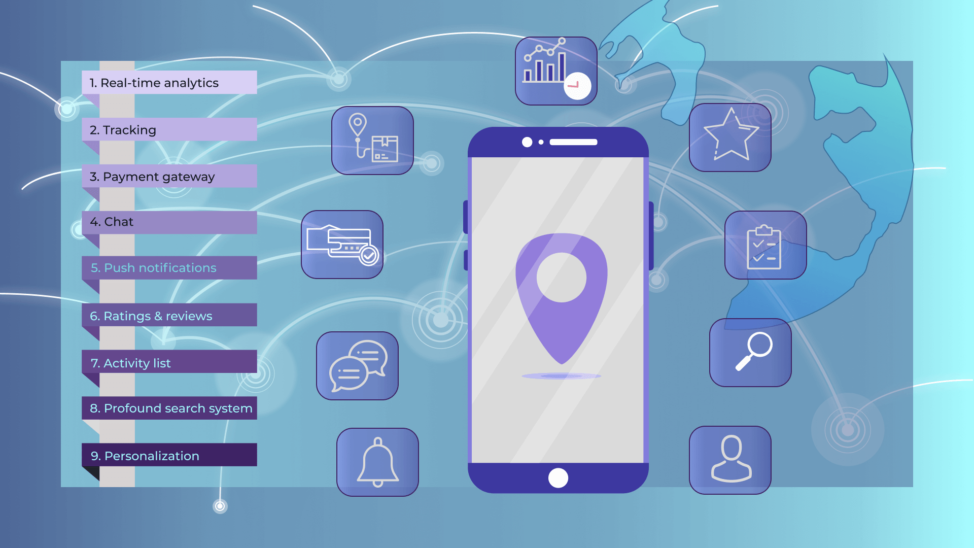 Logistics Delivery App Features