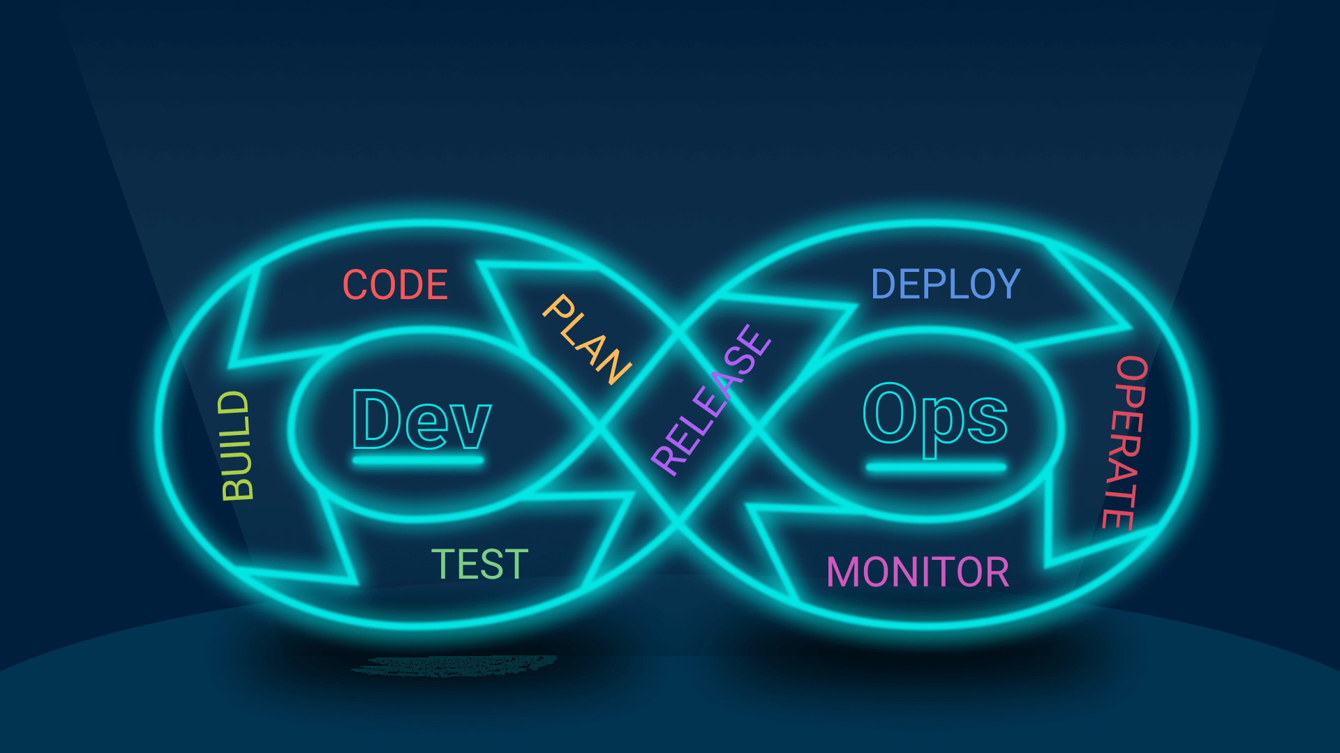 How to Reduce Time to Market with DevOps Engineer