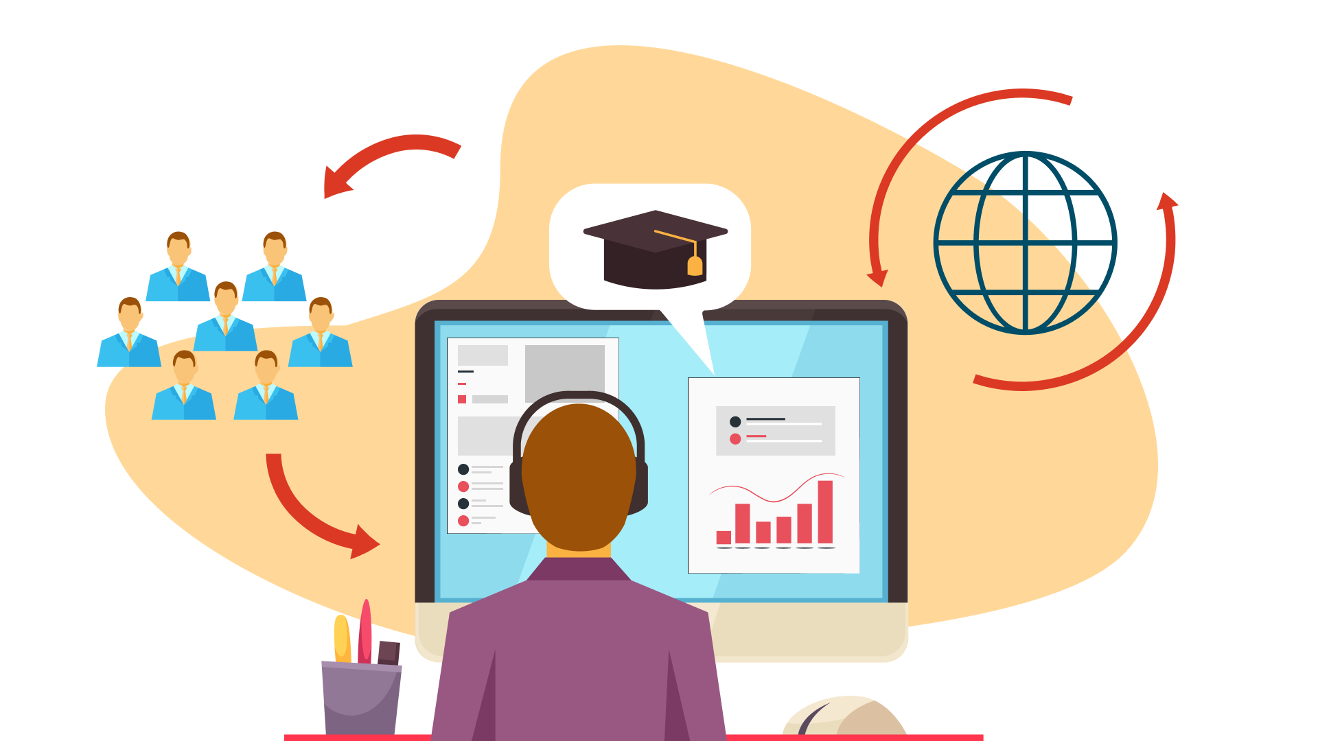 Most important features to be implemented while online learning service development.