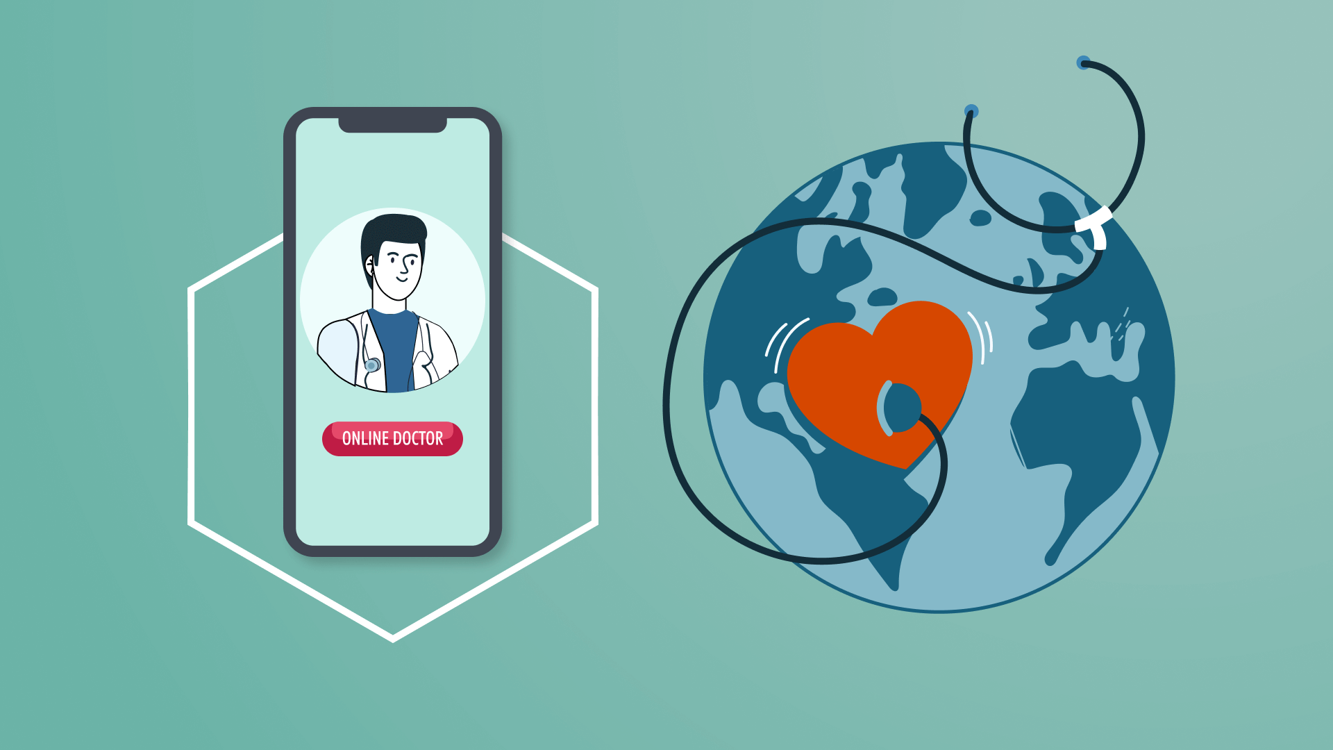 Telehealth app market situation around the globe.