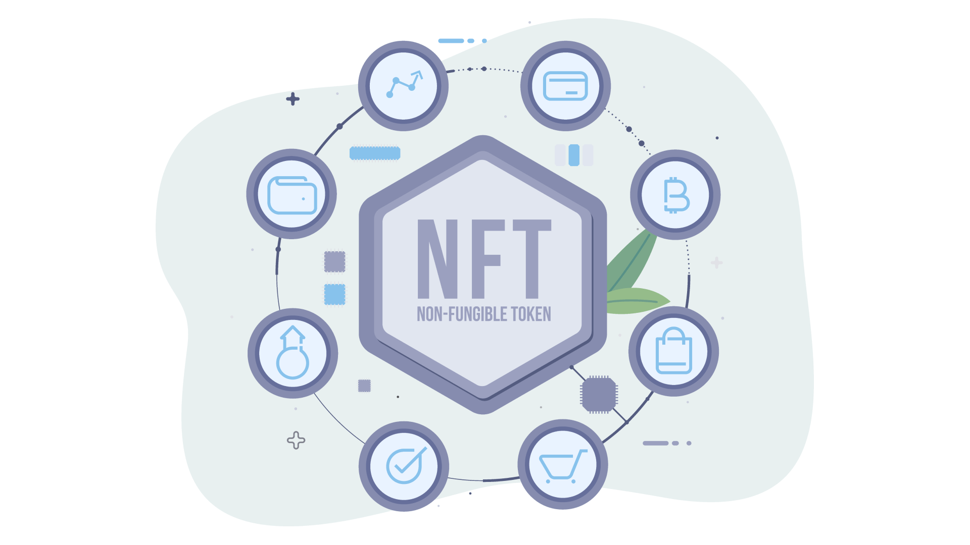 Essential factors that make NFT marketplace development a promising stream of revenue and a great idea.