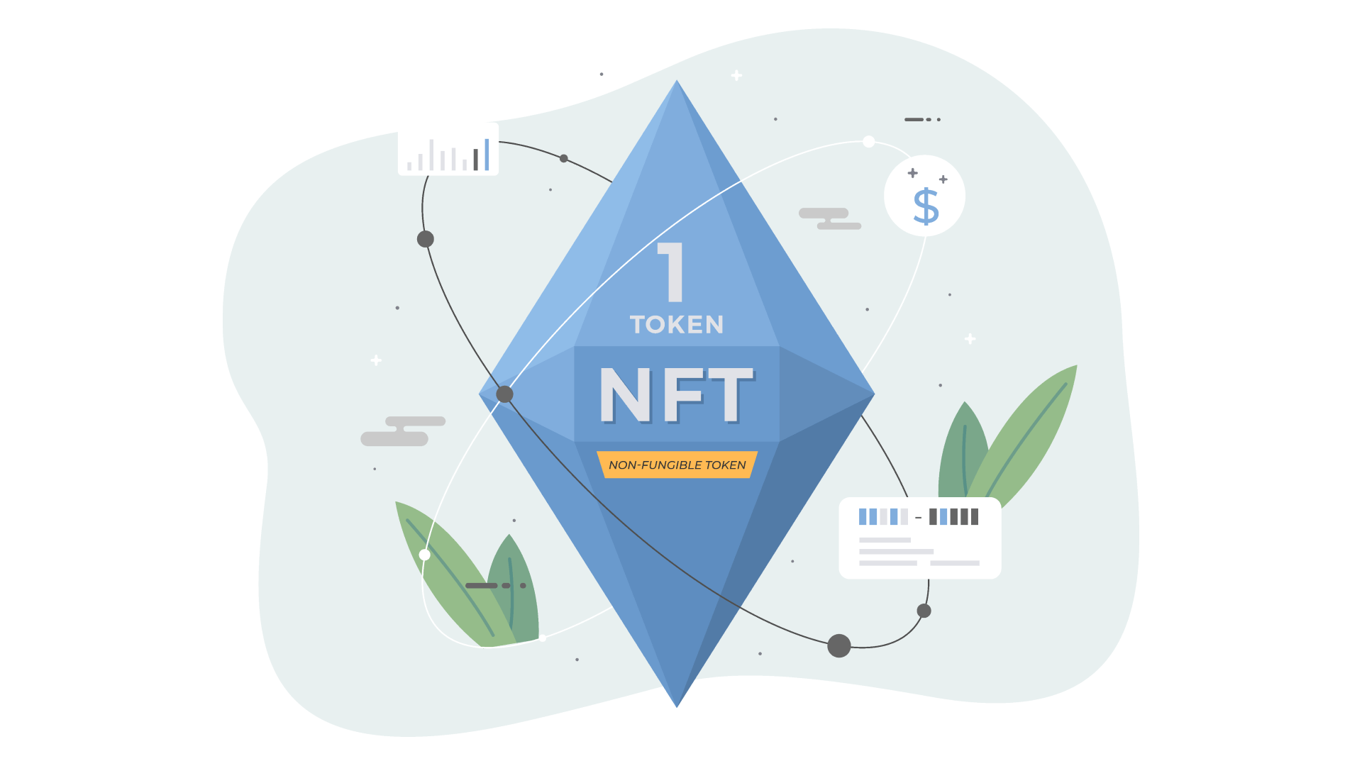 Six qualities that best characterize, describe, and explain non-fungible tokens marketplace.