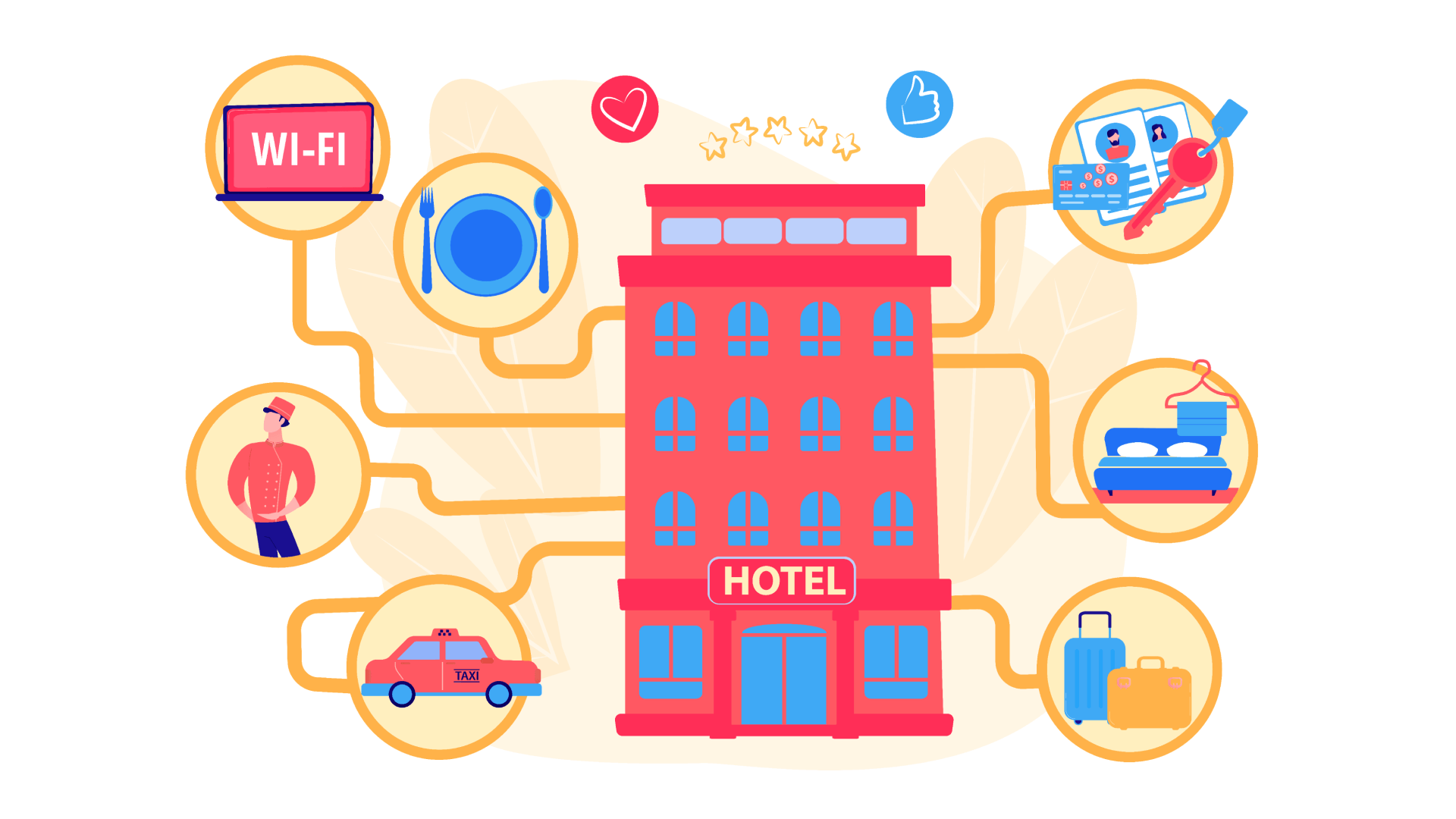 Wow hospitality trends of 2022 that may completely change the way we view this market.